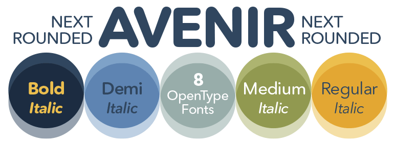 Avenir Next | alt TYPE fonts + fotografie